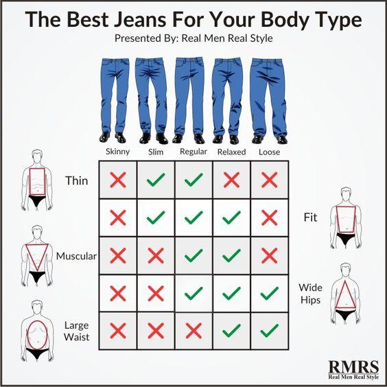 como se vestir bem - calças