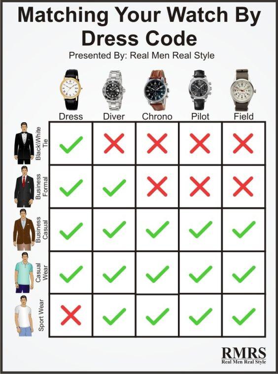 como se vestir bem relógios que combinam